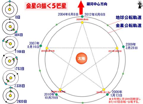 http://metatron.la.coocan.jp/zone-01a/B-011-01.JPG