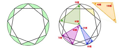 NUMBER 01-15:9角形と太った9芒 ...